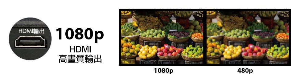 1080P与480P画质比较